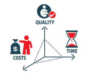 V2 Cloud's Quality, Cost and Time saving advantages
